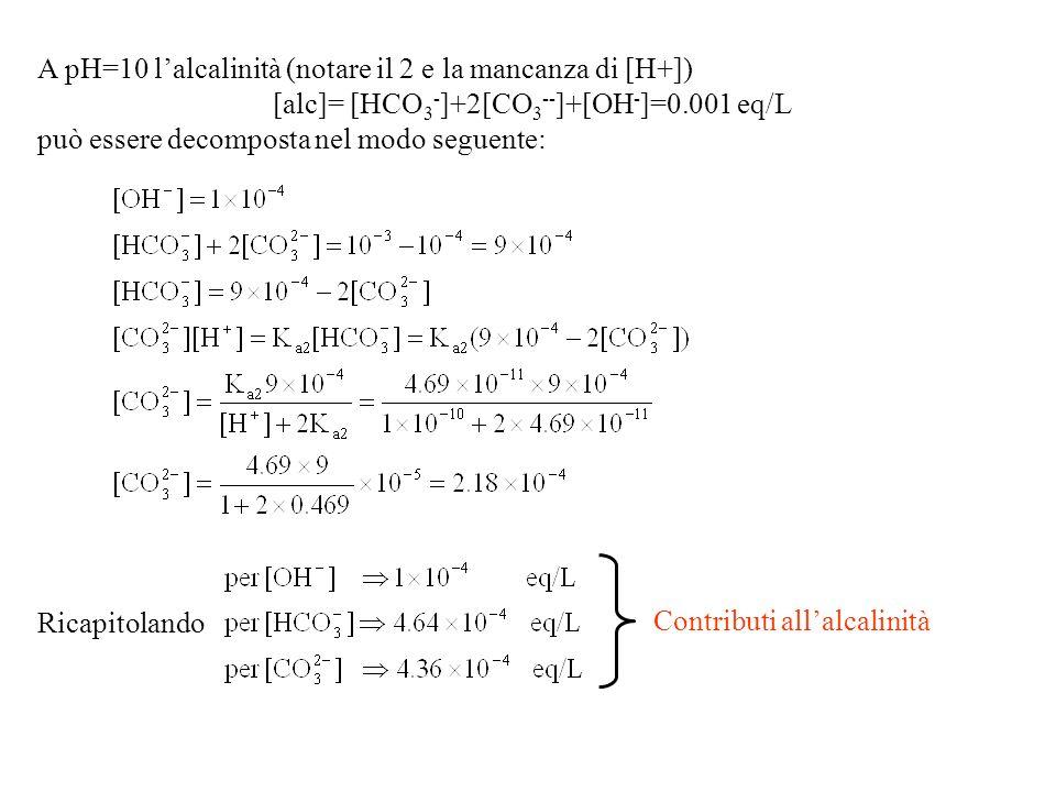 [alc]= [HCO3-]+2[CO3--]+[OH-]=0.001 eq/L